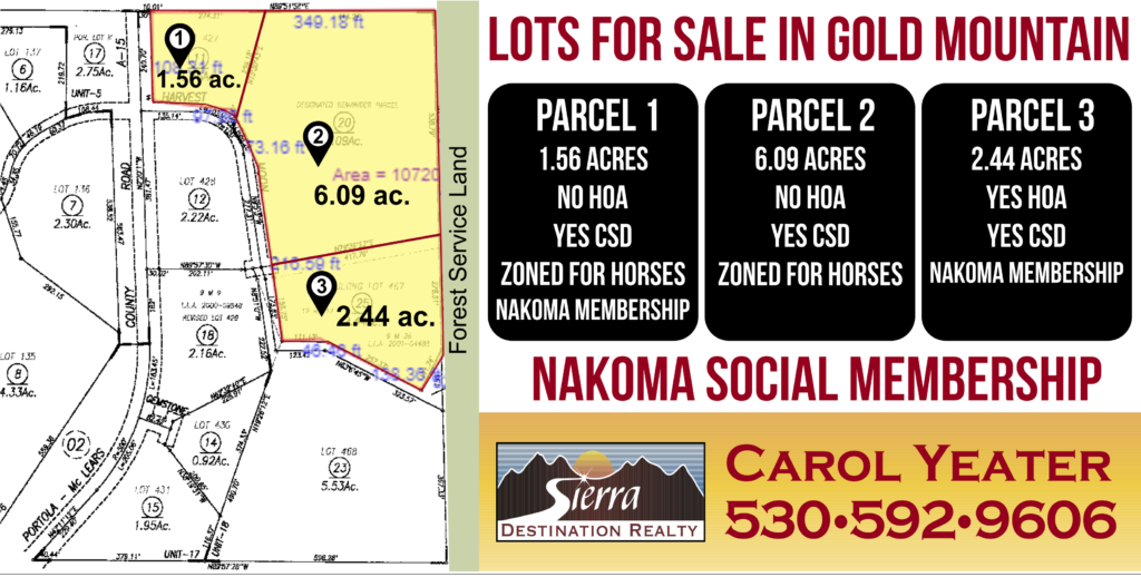 Nakoma Lots for Sale